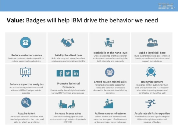 open-badges-at-ibm-overview-for-external-audiences-11-638